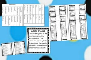 Closed Syllables Bundle Packet-4