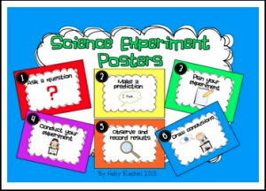 science experiement posters