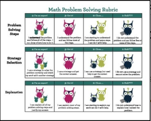 math solving rubric