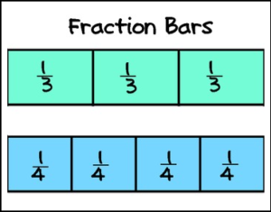 Fraction Area Model Manipulatives