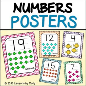 number-posters