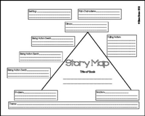 Free language arts lesson story map like a roller coaster the story map this story map is great for intermediate students who are working with more than the basic elements of plot this includes areas for students to ccuart Choice Image